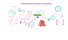 Copy of Copy of Elementos para una teoría del Espectáculo