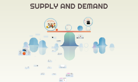 Unit 3: SUPPLY AND DEMAND