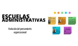 Copy of Teoría Clásica y Psicológica de la Organización