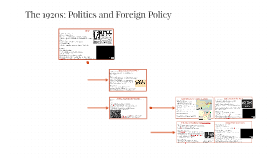 The 1920s: Politics and Foreign Policy