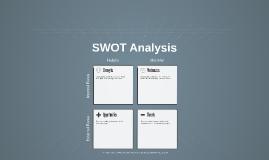Copie de SWOT Analysis