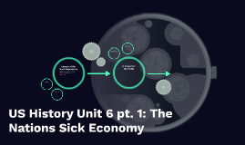 US History Unit 6 pt. 1: The Nations Sick Economy