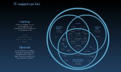 SLL IT-support Effektmål och Aktiviteter