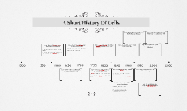 A Short History Of Cells