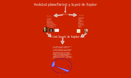 Modelos planetarios y leyes de Kepler