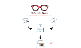 Warby Parker:IBL Capstone