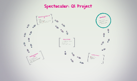 Spectacular: QI Project