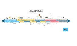 Copy of Linea de Tiempo