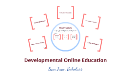 Developmental Online Education