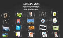 Copy of Compound Words