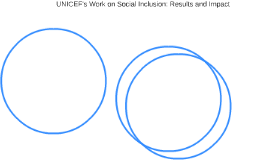 UNICEF's Work on Social Inclusion: Results and Impact