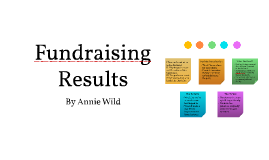 Fundraising Results