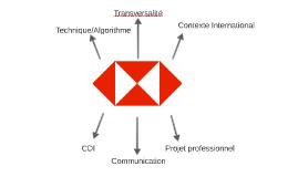 Client/Fournisseur