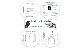 Policy Debate Format