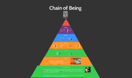 Chain of Being Project
