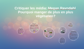 Copy of Copy of Critiquer les media: Megan Ravndahl