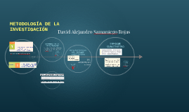 METODOLOGIA DE LA INVESTIGACION DE DAVID SAMANIEGO
