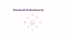 Resistencia Rigo