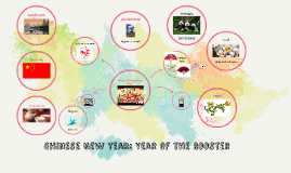Chinese New year: Year of the Rooster
