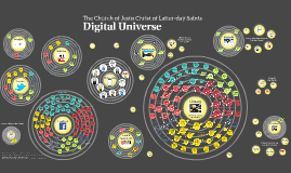 LDS Church Digital Universe - Guided