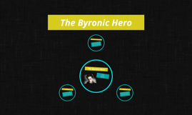 the byronic hero The byronic hero is a type of character (an anti-hero, an anti-villain, or just a villain) popularized by the works of lord byron, whose protagonists often embodied this archetype, though they existed before him.