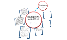 Copy of Essential Question