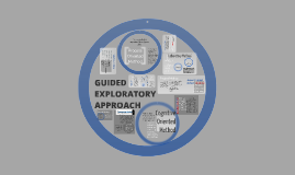 Copy of Copy of Guided Exploratory Approach