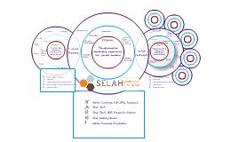 Selah Leadership Program