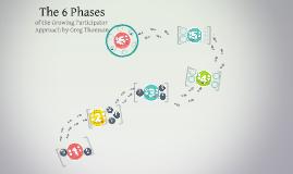 SIL UND 2018 6 Phases