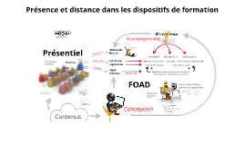 FOAD vs. Présentiel