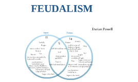 feudalism europe vs japan essays Free essay: samurai vs knight many people often see little similarity  in fact,  reischauer and jansen note that feudal japan had departed so far from east   thus, the knight of europe and the samurai of japan despite a lack of contact  with.