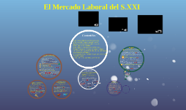 Copy of 2016: Mercado laboral del S.XXI