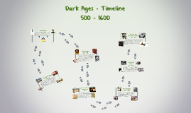 Copy of Dark Ages - Timeline