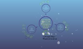Concept Map -