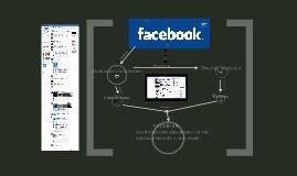 tesis impacto de facebook