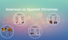 Copy of American vs Spanish Christmas