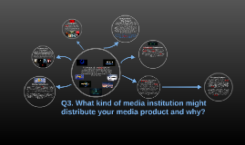 What kind of media institution might distribute your media p