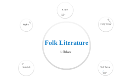 Copy of Folk Literature