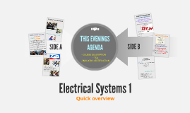 Open House: Electrical Systems