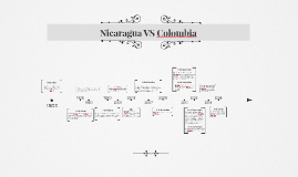Colombia VS Nicaragua