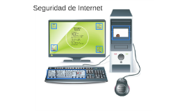Seguridad de Internet
