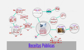 Copy of Receitas Públicas