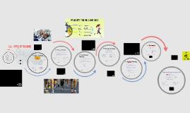 1.2c Types of Training