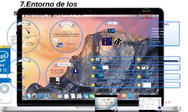 7. Entorno de los sistemas operativos