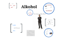 Copy of Alkohol