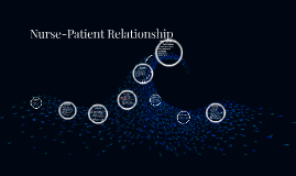 Copy of Nurse-Patient Relationship
