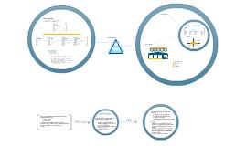Mapa conceptual PEC4