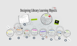 Designing Library Learning Objects