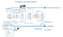 Litteraturhistoriske forløb 2q