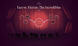 Fact vs. Fiction: The Incredibles